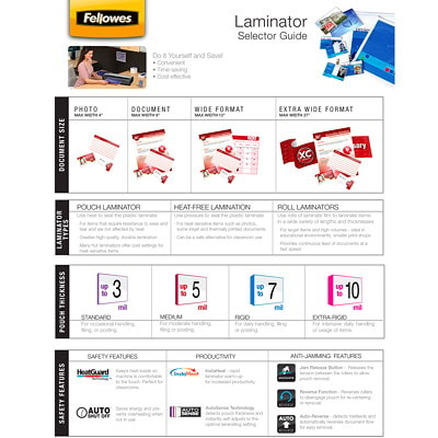 """Fellowes Menu-Size Thermal Laminating Pouches, 3 mil, Pack of 50 MENU 11 1/2"""" X 17 1/2"""" 50/PK DIRECTIONAL ARROWS"""
