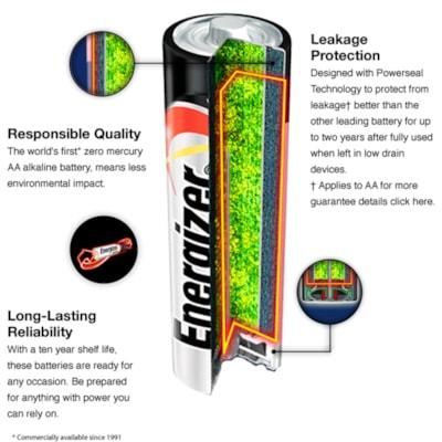 "Energizer Max ""AAAA"" Alkaline Batteries, 2/PK (E96BP2-1)  1.5V"