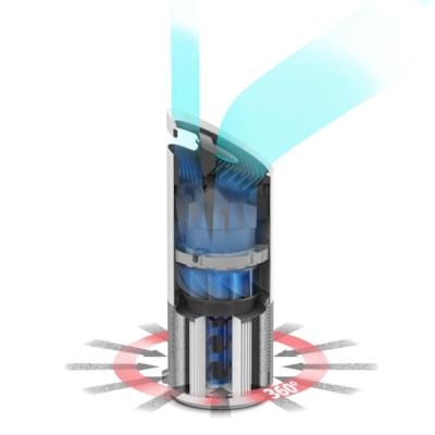 TruSens Dupont 3-in-1 Air Purifier HEPA Drum Replacement Filter 3-IN-1 HEPA DRUM FOR TRUSENS Z3000 AIR PURIFIER