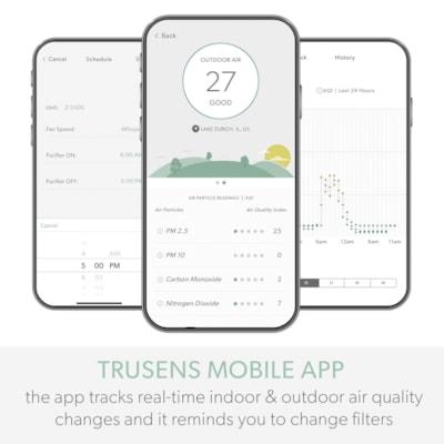 TruSens Z-2500 Smart Air Purifier with Air Quality Monitor, Medium WITH SENSORPOD - MEDIUM ROOM 8 X 8 X 22 IN - WHITE