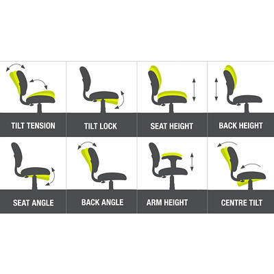 Offices To Go Ibex Mid-Back Multi-Tilter Chair