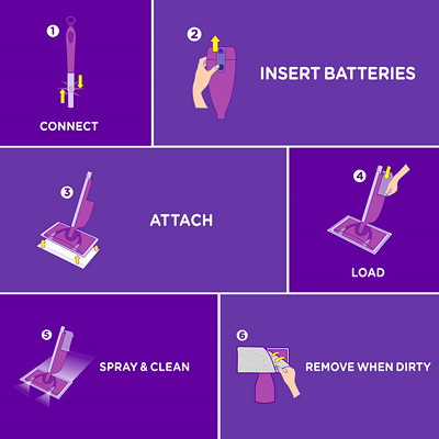 Swiffer WetJet Starter Kit BATTERY OPERATED INCLUDES 1 BOTTLE 6 REFILL