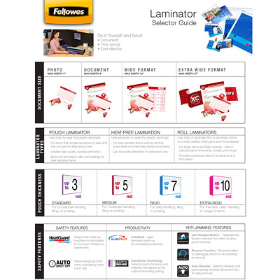 "Fellowes Saturn 3i 95 Laminator 12""/MIN THRU SPED.60SEC WARMUP HOT & COLD. POUCH STARTER KIT"
