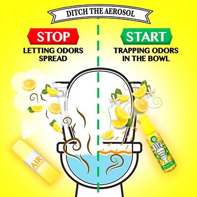 Air Wick V.I.Poo Toilet Perfume Spray, Lemon Idol Scent, 55 mL AIRWICK