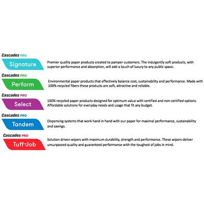 "Cascades PRO Select 2-Ply Standard Bathroom Tissue Rolls, White, 500 Sheets/RL, 48/CS (4"" x 3 1/5"" per sheet) 500 SHEETS  2 PLY  4 X 3.2 CASCADES PRO SELECT"