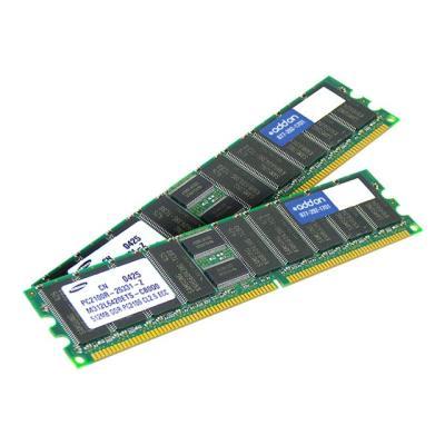 AddOn 2GB Factory Original UDIMM for Dell A3132554 - DDR3 - 2 GB - DIMM 240-pin - unbuffered  Factory Original 2GB DDR3-133 3MHz Unbuffered ECC