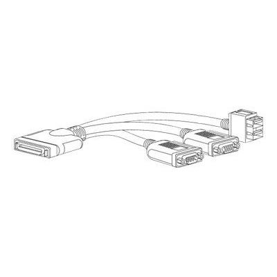Cisco video / USB / serial cable VERS CONSO