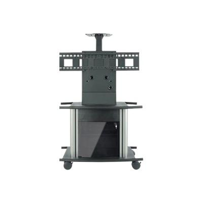 AVTEQ GMX Series GMX-250M - cart UPPORTS SI