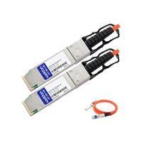 AddOn 20m Industry Standard QSFP+ AOC - câble réseau - 20 m