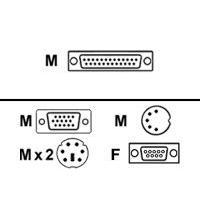 Black Box keyboard / video / mouse (KVM) cable - 1.5 m RVER CABLE